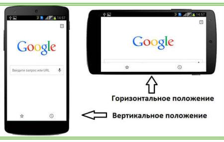 Не работает автоповорот экрана на андроид: на телефоне и планшете