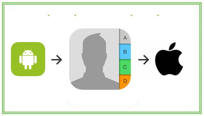 как перенести контакты с андроид на айфоне